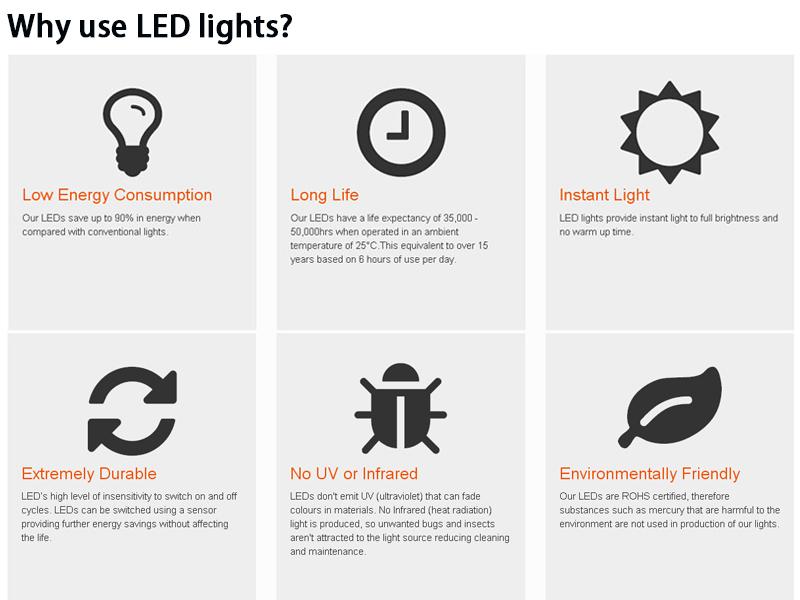 why-use-led-led-light