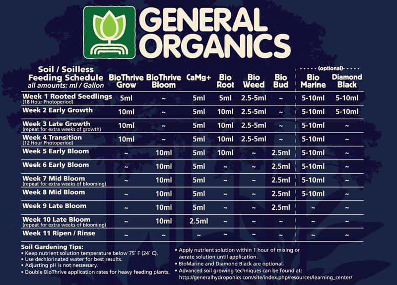 general-organic