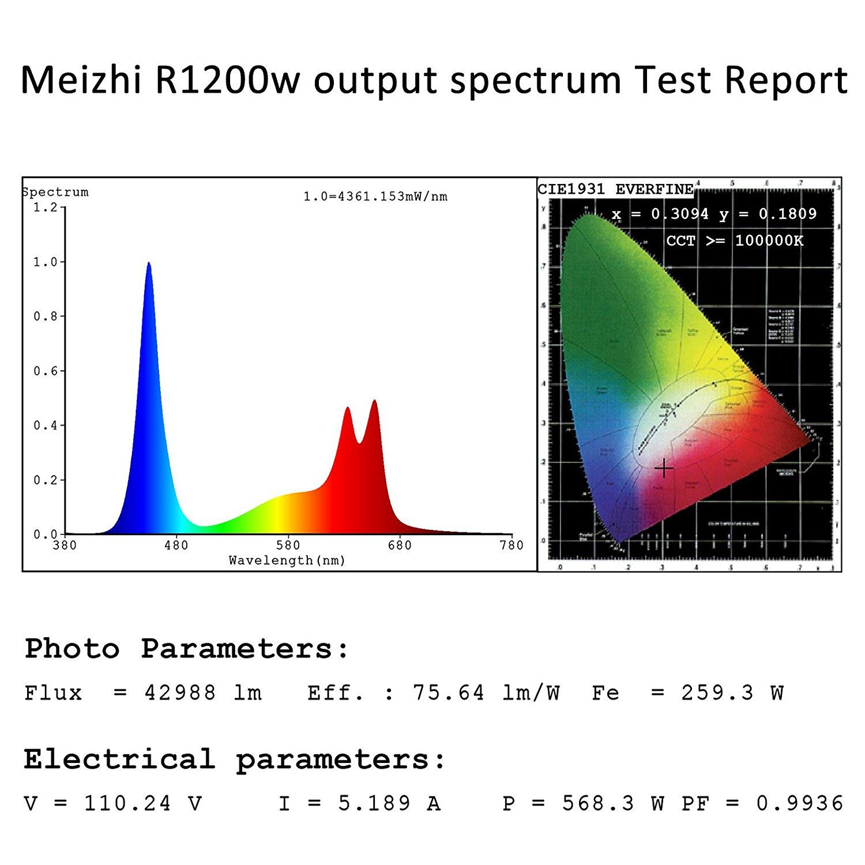 MEIZHI Reflector-Series 1200W-2