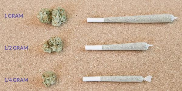 weed_size