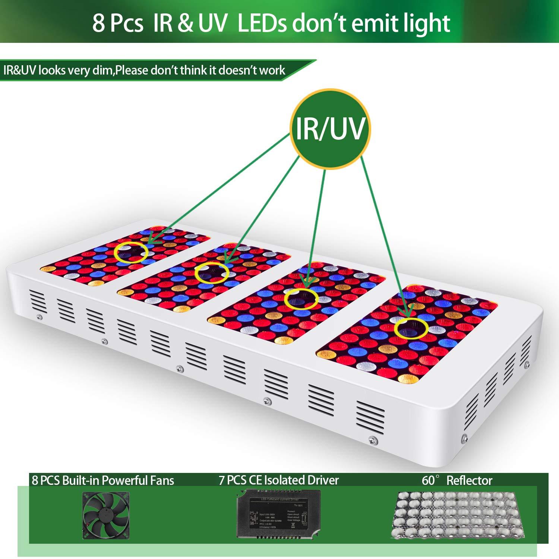 iPlantop Newest 2000w LED Grow Light
