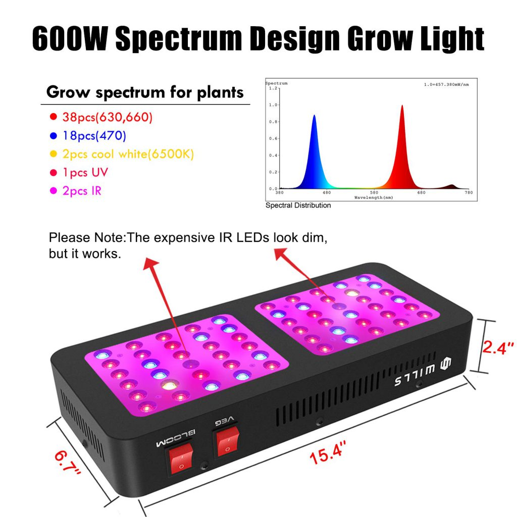 WILLS led grow lights