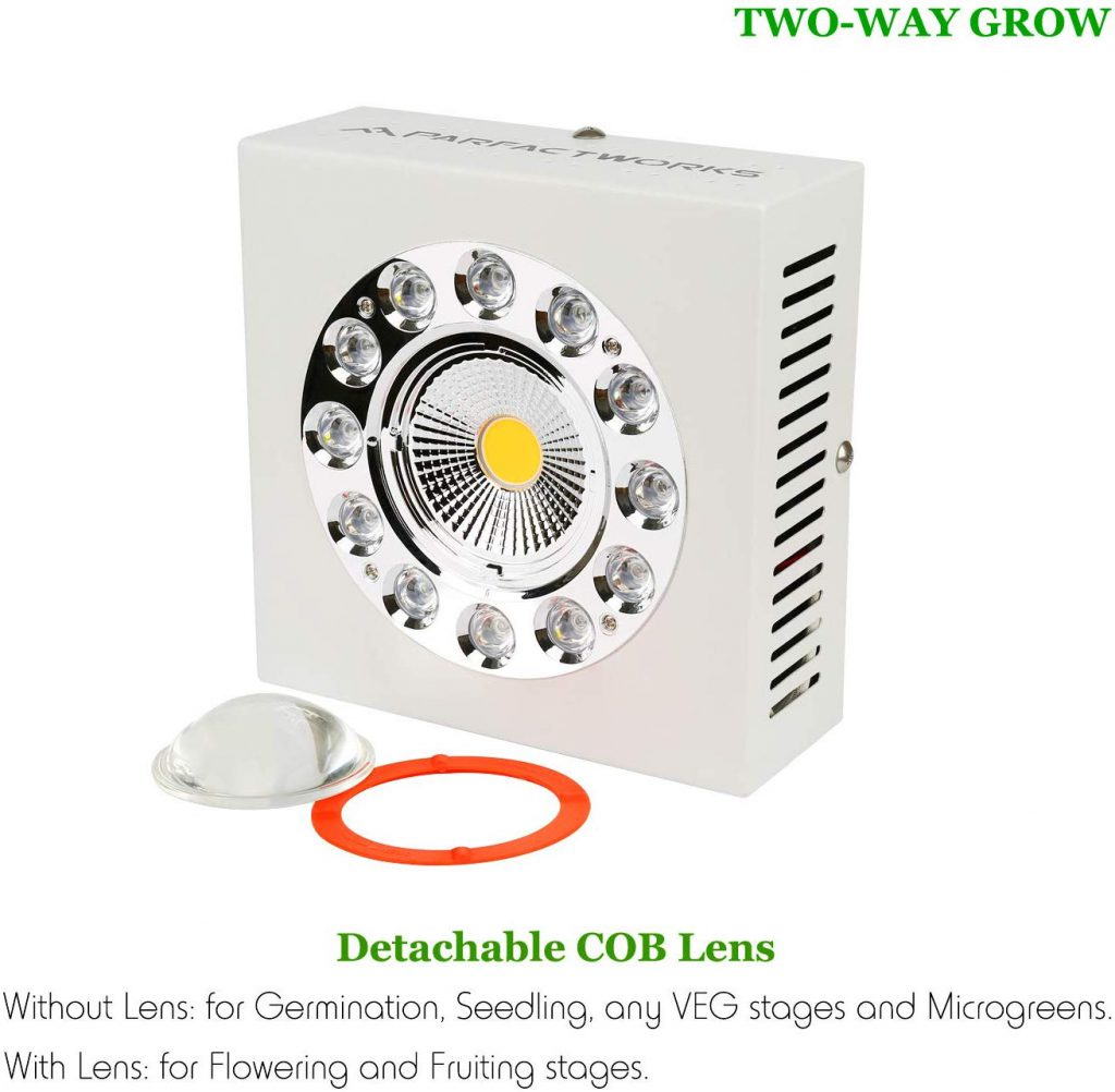 PARFACTWORKS 250W COB LED Grow Light