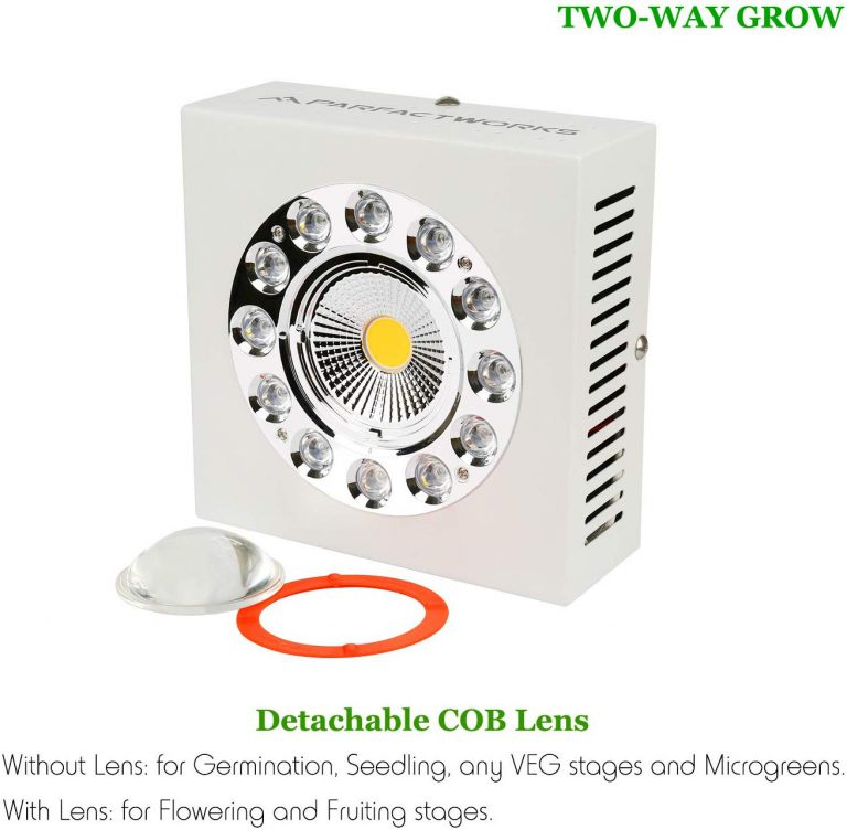 PARFACTWORKS 250W COB LED Grow Light
